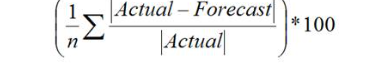 MAPE Formula