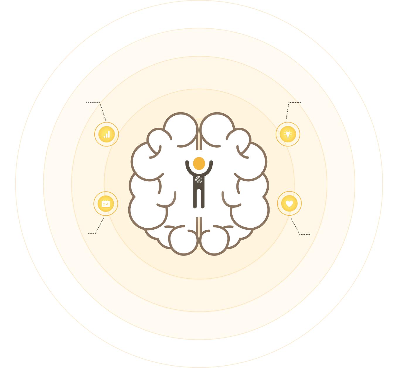 brain_careers (1)